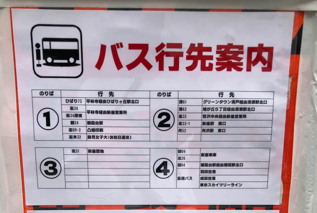 志木駅南口バス行き先案内